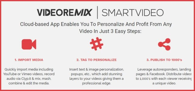 How does VideoRemix / SmartVideo Work?