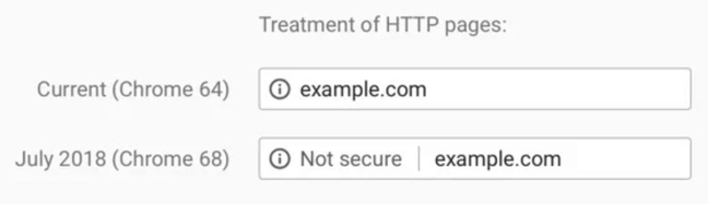 Chrome SSL Notice before and after