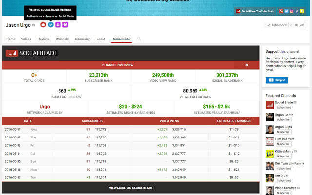 SocialBlade -Social Media Account Analysis and Analytics