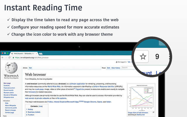 Estimated Web-Page Reading time Chrome Extension