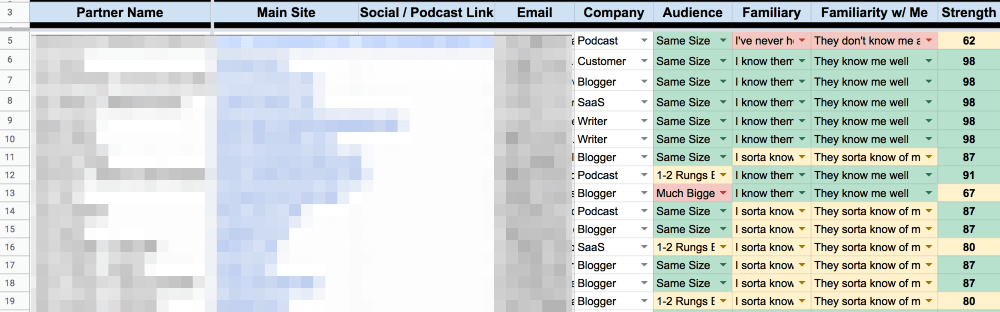 Email Outreach Spreadsheet