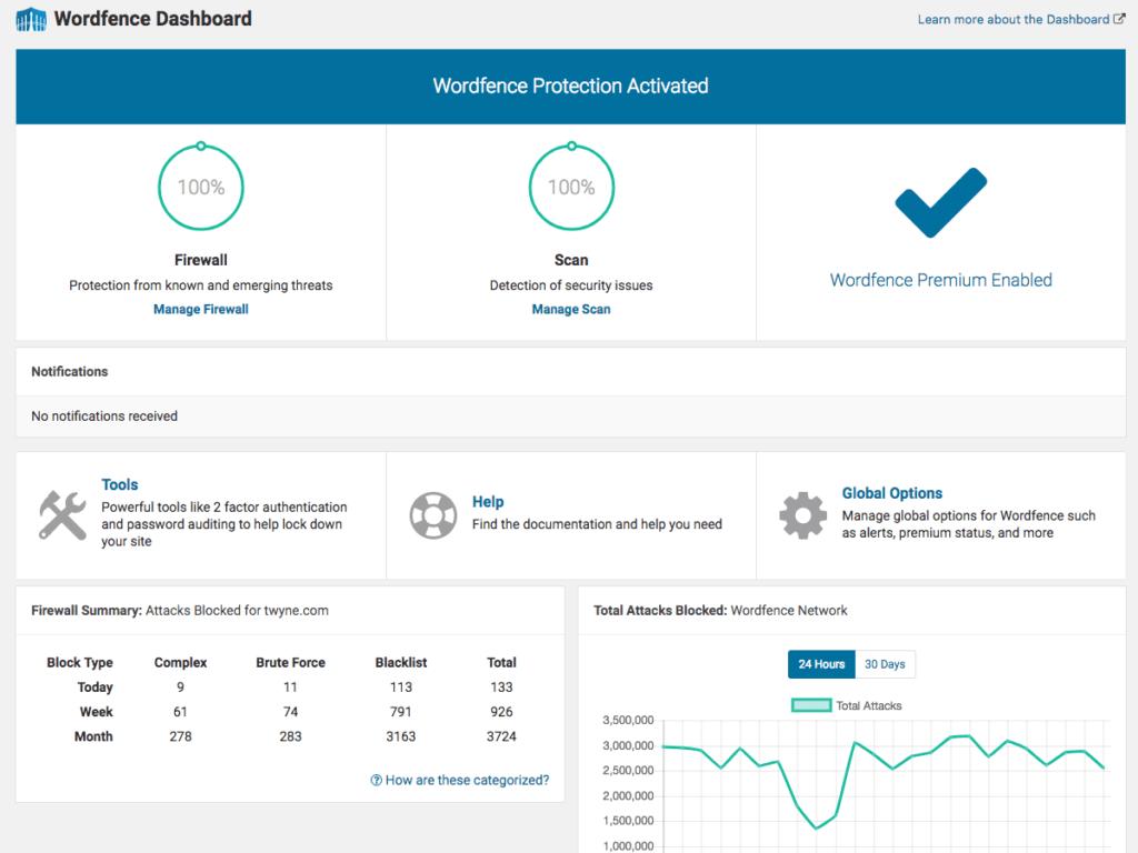Wordfence WordPress Security Firewall and Malware Scanner