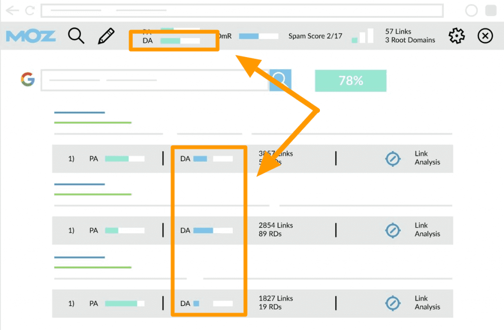 How to use Moz Bar to check DA Score