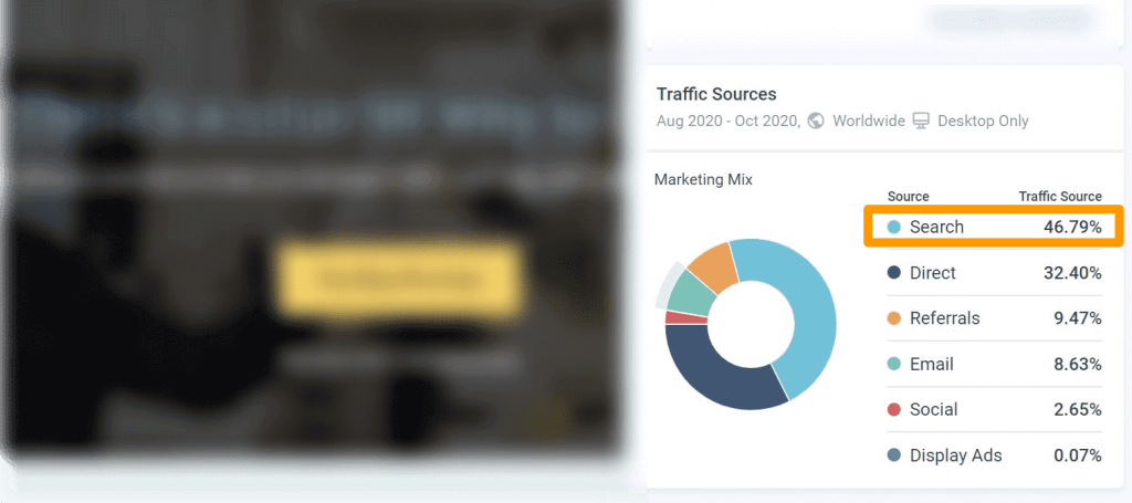 Similarweb - Estimate competitors traffic